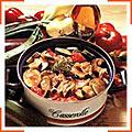 Рататуй - овощное рагу по-провансальски